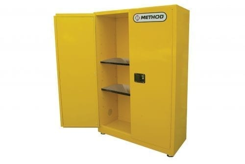 METHOD Flammable Storage Cabinets