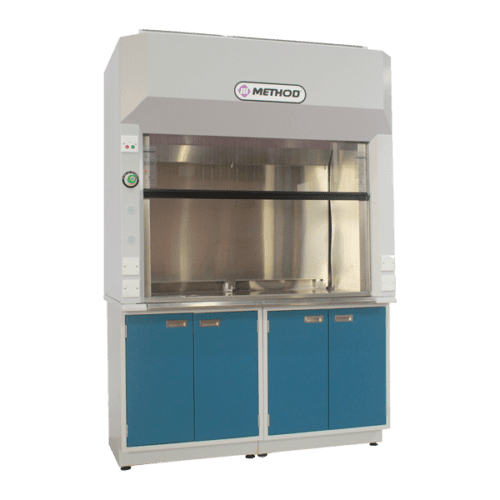METHOD Perchloric Acid Fume Hood